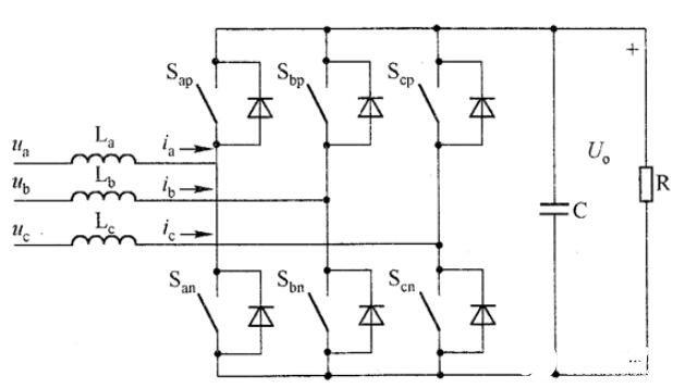 三相CCMBosot整流器主電路和控制電路