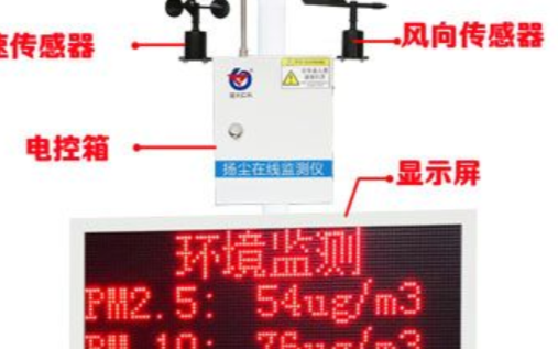 RS-ZSYC4噪声扬尘监测设备