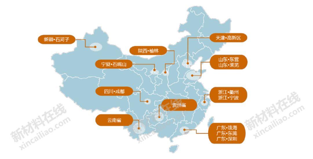 厘清十四五新材料产业发展的战略要点