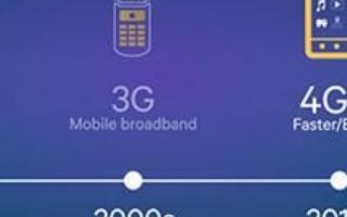 手機信號增強器|手機的信號需要通過衛星來轉發嗎?