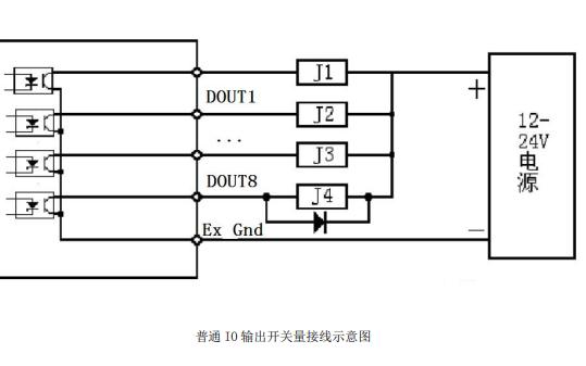 HK PCI AMC2XE兩軸運動控制卡的數據手冊免費下載