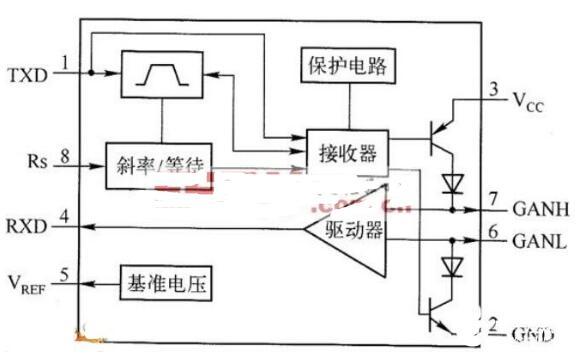 82C250的功能框图