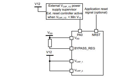 STM32F446xC系列微控制器的数据手册