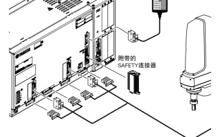 雅马哈机器人配置方法之西门子S7-1500控制技...