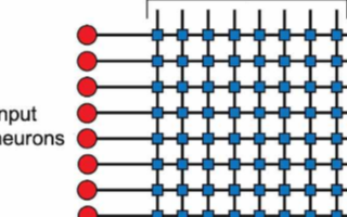 利用磁性組件物理可降低能耗改善大數據處理所需算法...