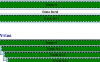 SMR技术对HDD有什么影响,不建议NAS用户配置SMR硬盘