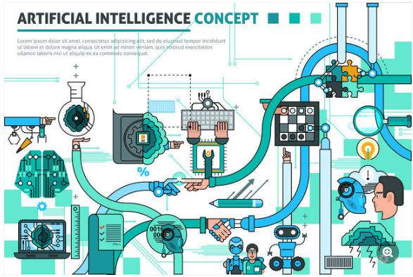 智慧城市AI軟件市場在2025可能會怎樣