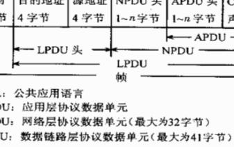 基于PIC16F877单片机和SSCP300芯片...