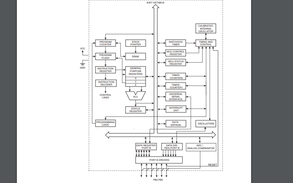 ATtiny25微控制器的数据手册免费下载