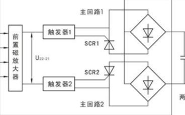 什么是伺服放大器,它的作用原理分析