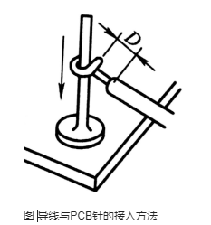 導線與PCB針焊接步驟和有哪些注意事項