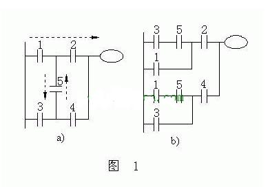 PLC梯形图编程的四个基本概念