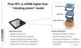 Audio Pixels目前已完成首批音頻晶圓測試,股價大漲