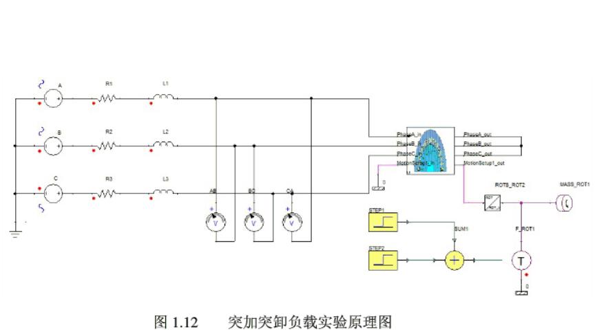 三相鼠籠式異步電動機的Maxwell與Simplorer聯合仿真資料詳細說明