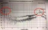 电源AC端口CE/RE问题分析