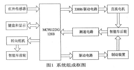 基于HCSl2单片机和MC9S12DGl28B系列MCU实现智能车系统的设计