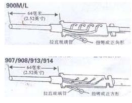 936电烙铁中发热芯的替换和安装方法