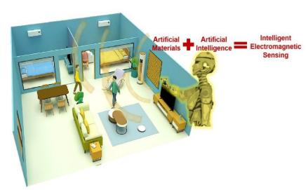 智能电磁感知新框架构建出,为感知系统开辟了新思路
