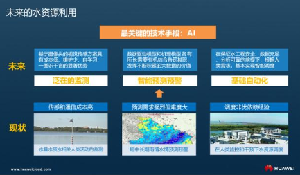 水利水务水环境领域的感知问题,能否采用AI技术进...
