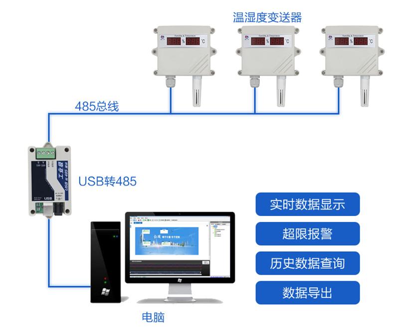 溫濕度傳感器_溫濕度監控系統