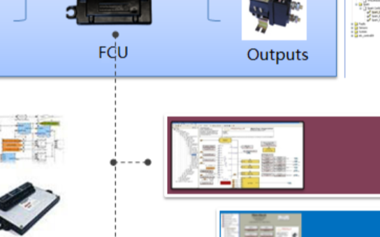 新能源汽车燃料电池FCU电控单元快速开发