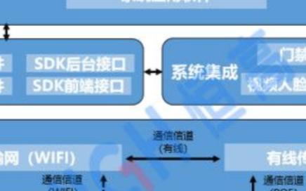 室內定位:UWB定位系統是什么?