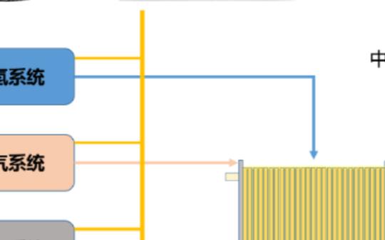 安科瑞能源管理云平台系统-安科瑞张宇洁