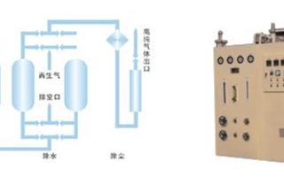 气体质量流量传感器 - FS4001的主要特性和...