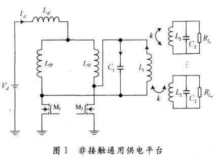 基于非接觸通用供電平臺研究諧振頻率與系統穩定問題