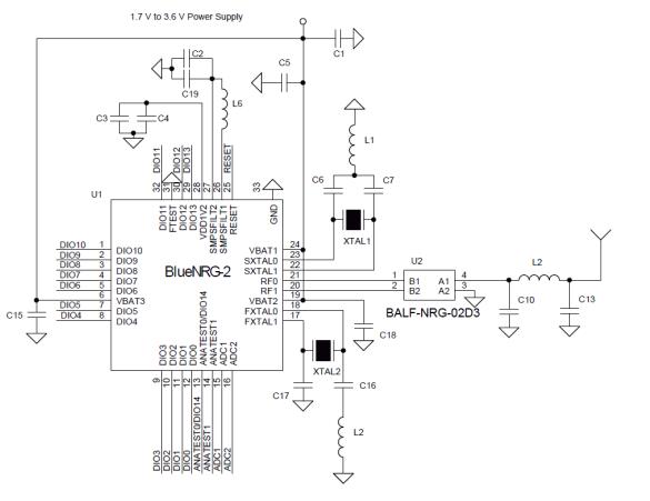 面向物联网芯片组或模块可破解射频设计难题的2种方案对比