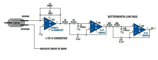 采用反射光度测定法或电流测定法对家用葡萄糖进行监...