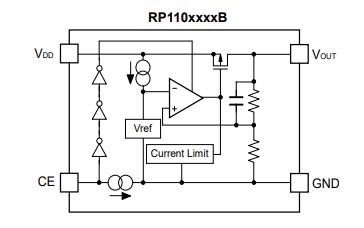 RP110x低电源电流LDO稳压器的数据手册免费下载