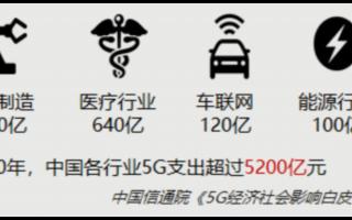 中國電信與華為攜手共同支持工業企業數字化轉型