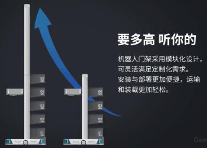 极智嘉推出货箱到人机器人C200M,实现单层存储能力最强