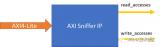 如何创建基本AXI4-Lite Sniffer ...