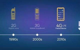 5G追逐战在2020年持续加热,谁能占领5G智能手机行业高地