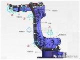 工業機器人基礎知識大全