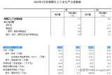 國家統計局發布了2020年3月工業機器人統計數據