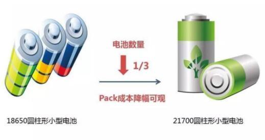 WJOY维乔新能源开启移动电源新纪元