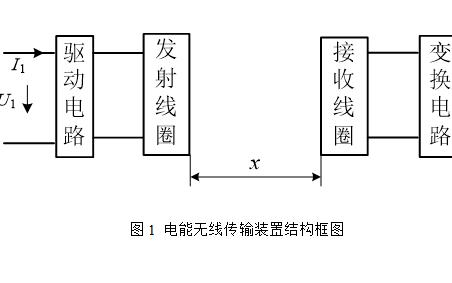 磁耦合谐振式无线电能传输装置的设计论文说明