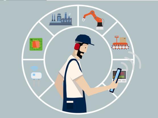 工業自動控制系統在未來市場競爭有什么優勢