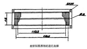 丝织钢筘焊锡工艺的改进方法和步骤
