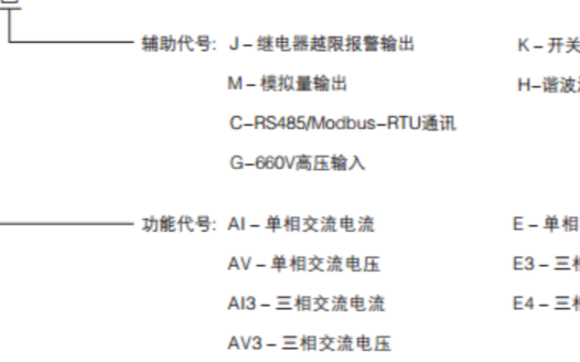 安科瑞PZ系列三相電能檢測儀表液晶顯示