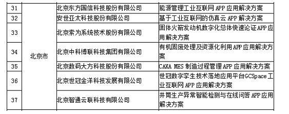 安世亚太荣获工业互联网APP优秀解决方案