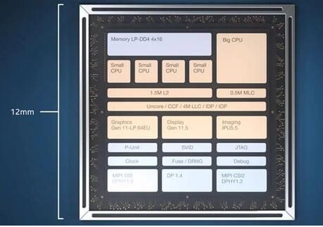 英特尔新款处理器现身_3D封装工艺技术加持