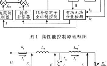 基于转子磁链恒定的控制方式实现高性能V/f控制及...