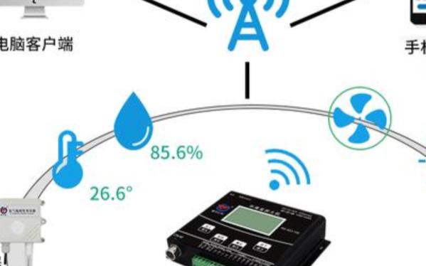 智慧校园空气环境质量监测系统助力校园环境改善