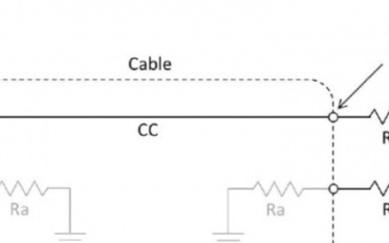 詳解USB C以及USB 3.1,二者有什么區別