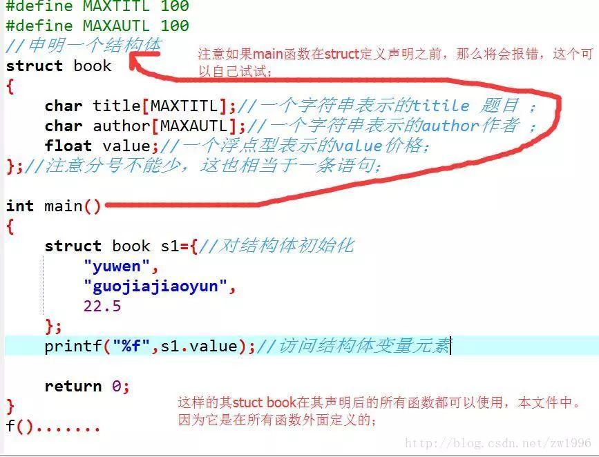 嵌入式开发中,C语言位结构体用途详解