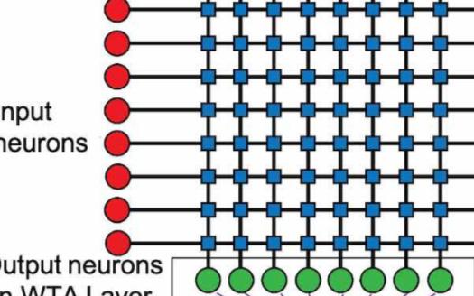 研究新发现利用磁路可改善大数据的处理效率